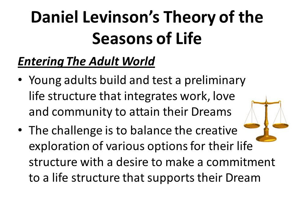 Daniel Levinson's Theory of the Seasons of Life