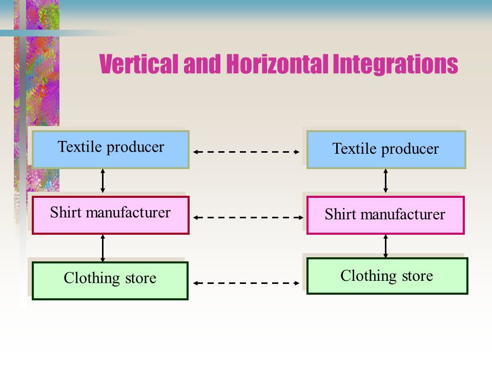 Vertical and Horizontal Integrations