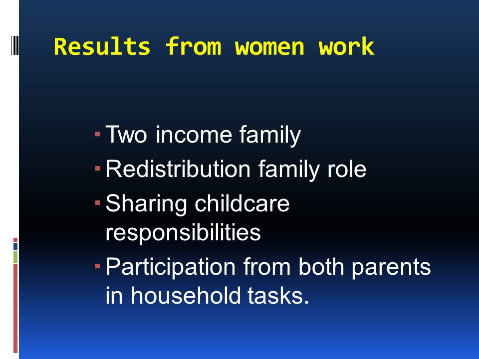 Results from women work