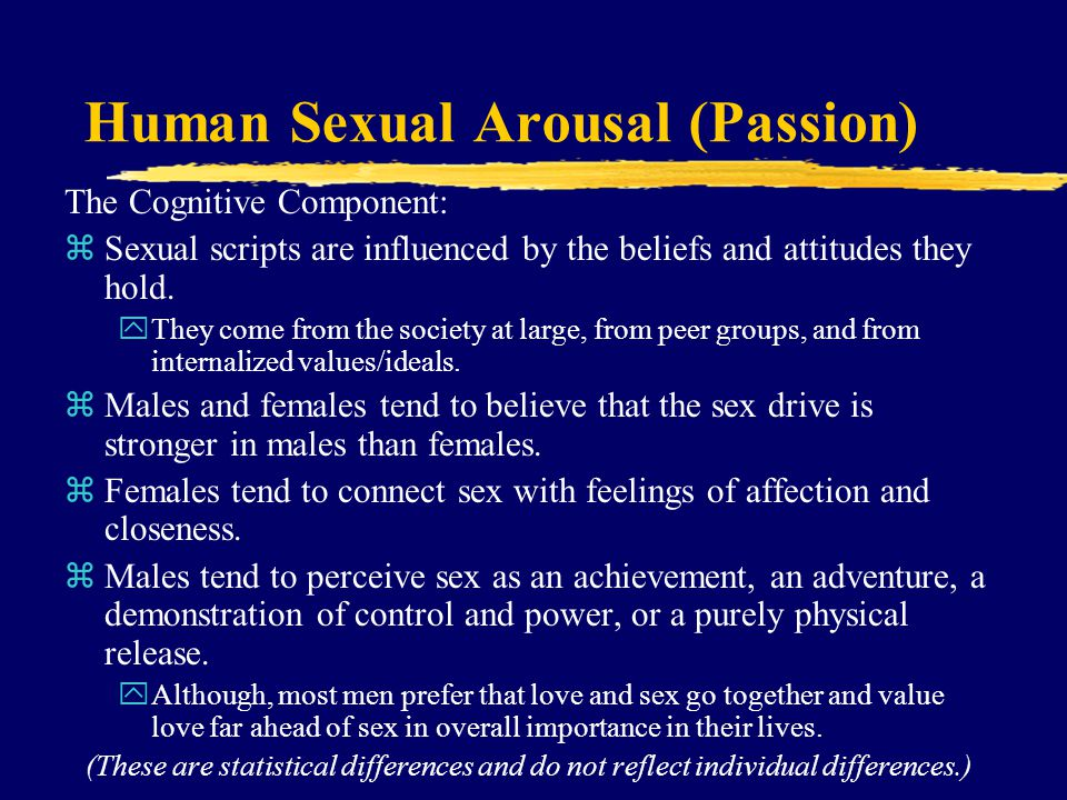 Human Sexual Arousal (Passion)