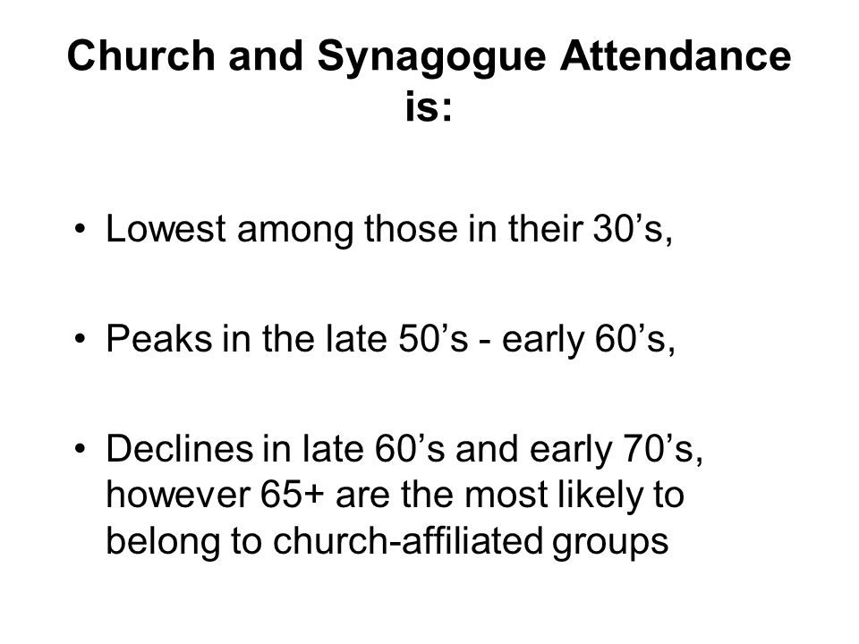 Church and Synagogue Attendance is: