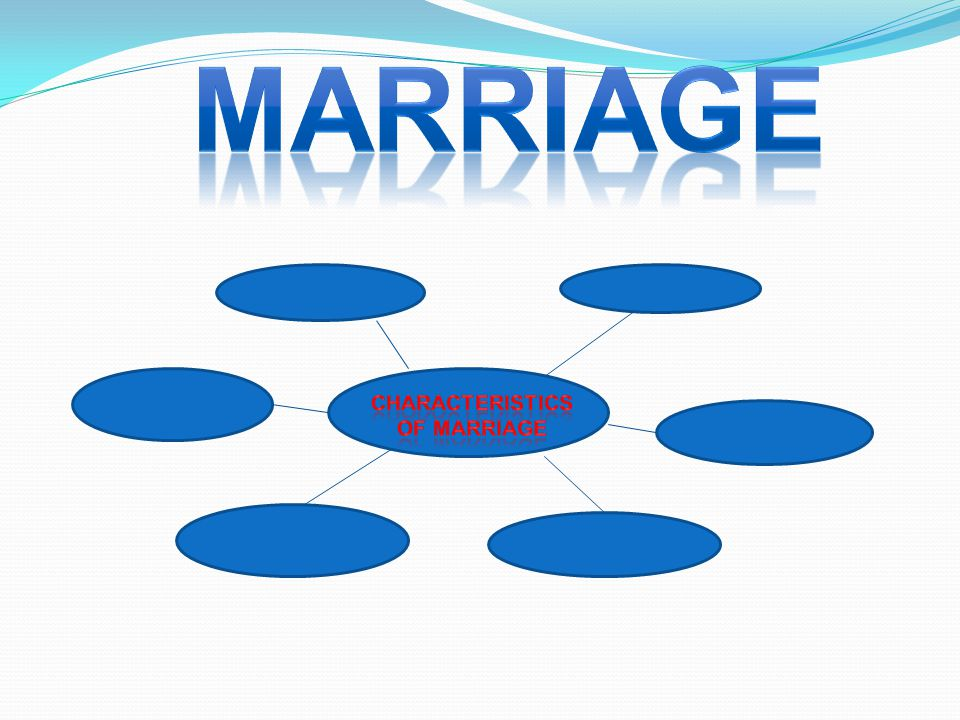 MARRIAGE CHARACTERISTICS OF MARRIAGE