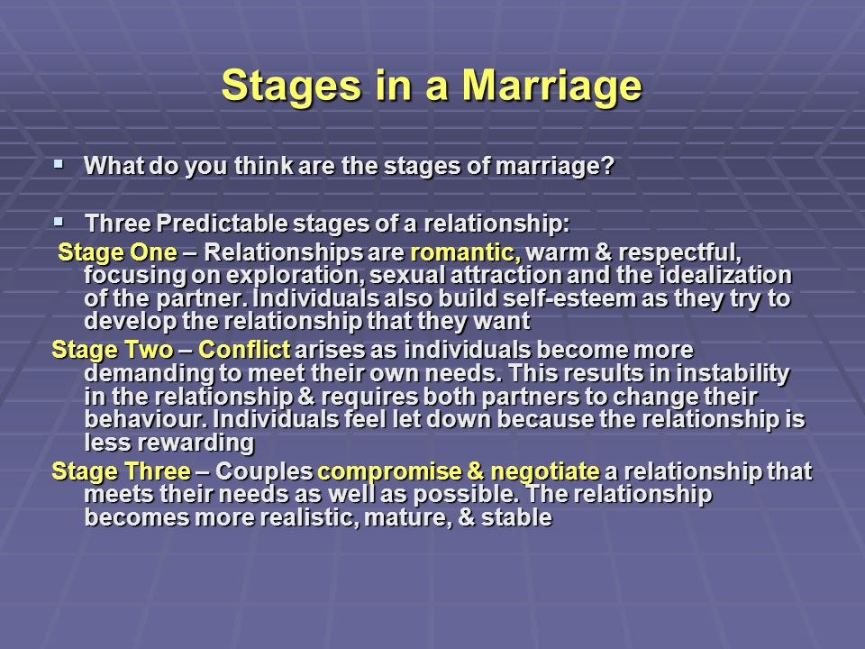 Stages in a Marriage What do you think are the stages of marriage