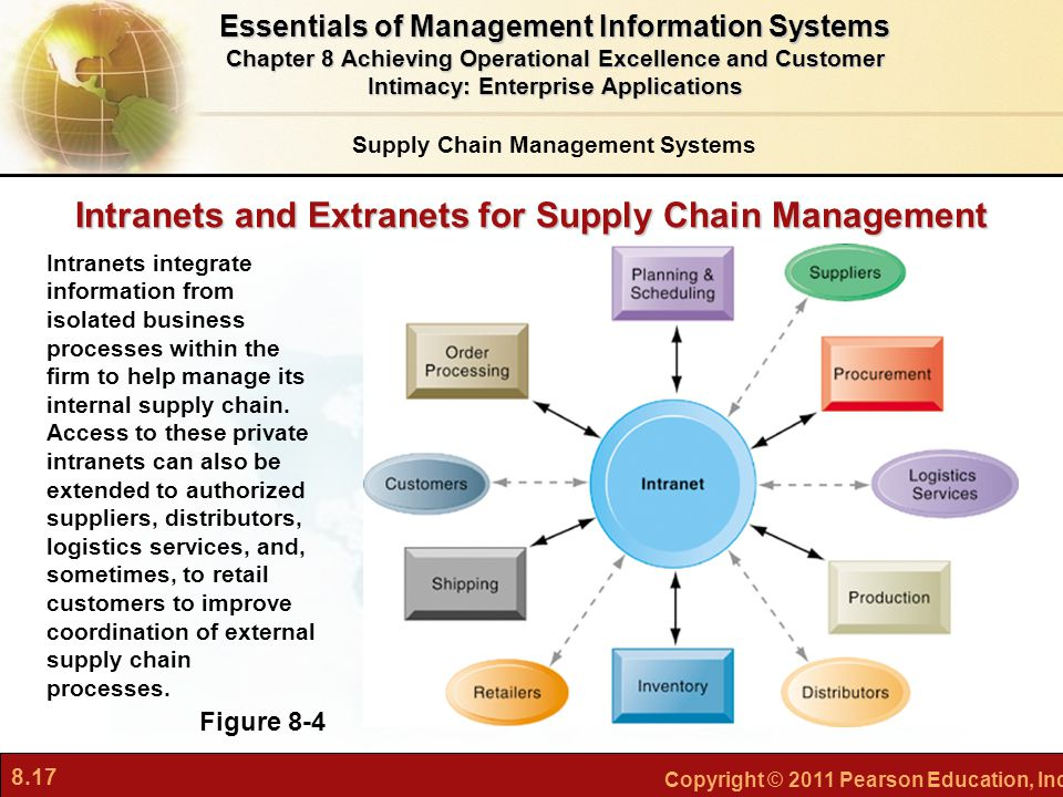 how do enterprise systems help businesses to achieve operational excellence How do enterprise systems help businesses achieve operational excellence define pproved question approved written in: february 21, 2018 paper id: 84600.