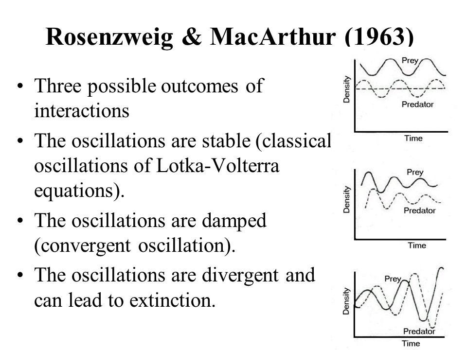 Rosenzweig & MacArthur (1963)