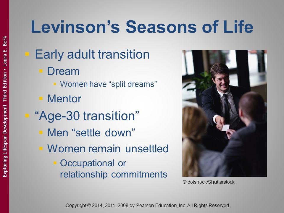 Levinson's Seasons of Life