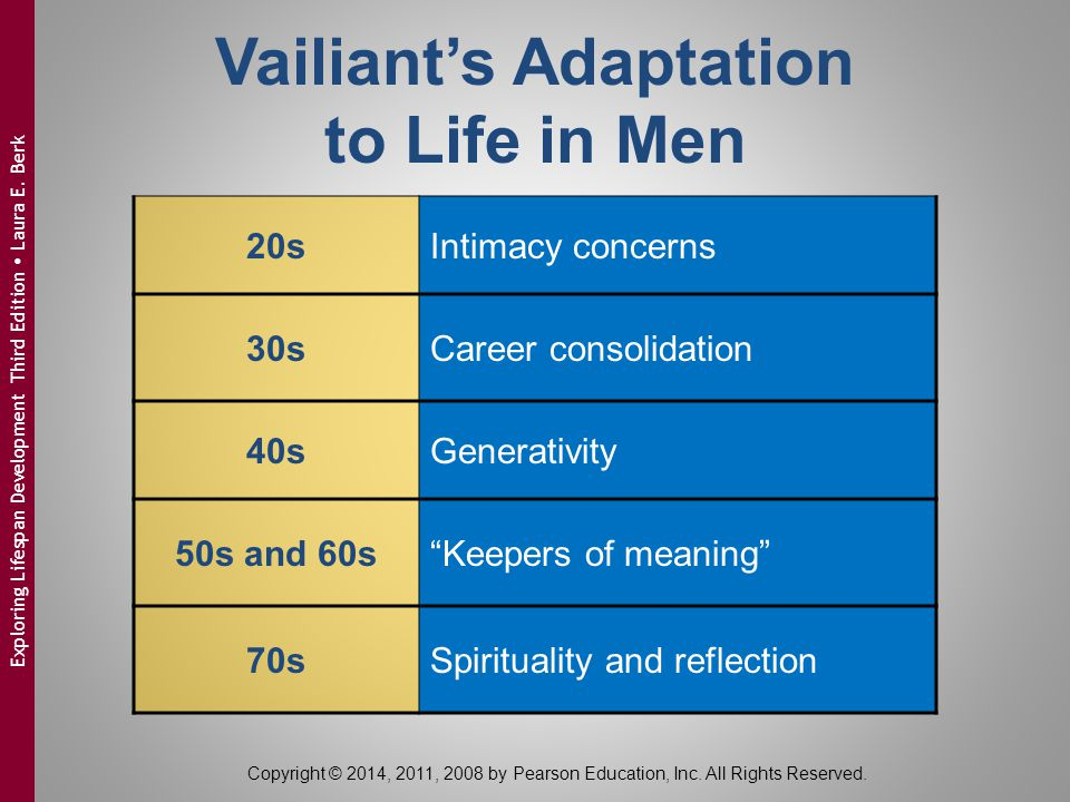 Vailiant's Adaptation to Life in Men
