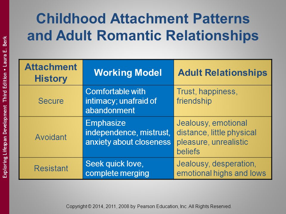 Childhood Attachment Patterns and Adult Romantic Relationships