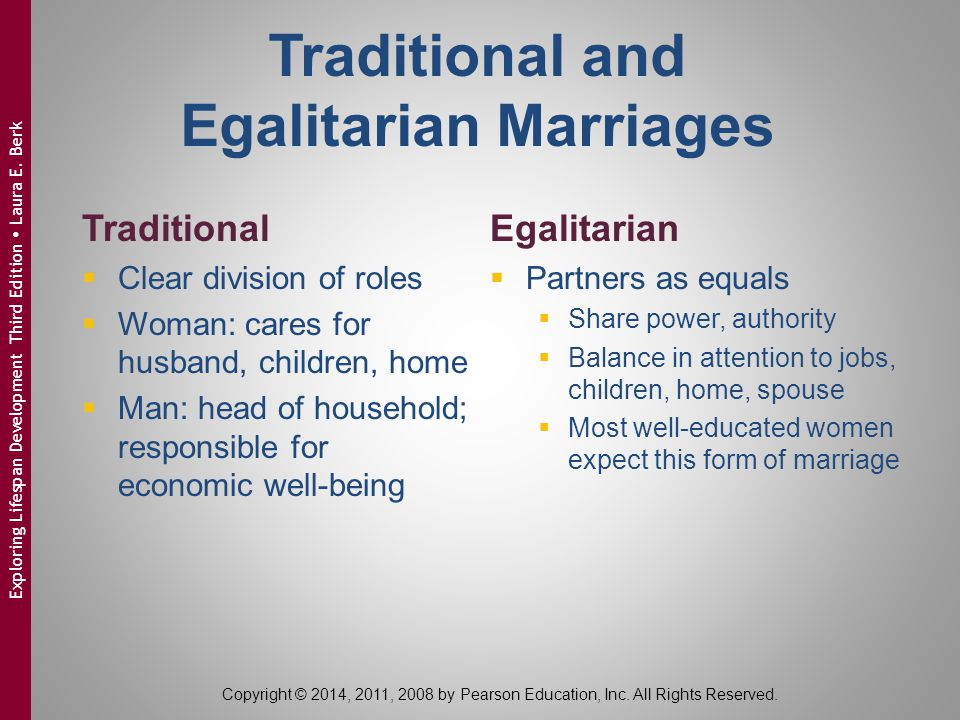 Traditional and Egalitarian Marriages