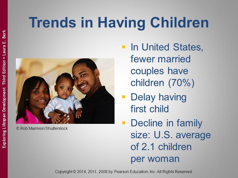 Trends in Having Children