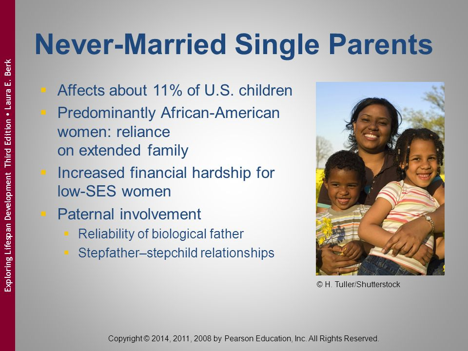 Never-Married Single Parents