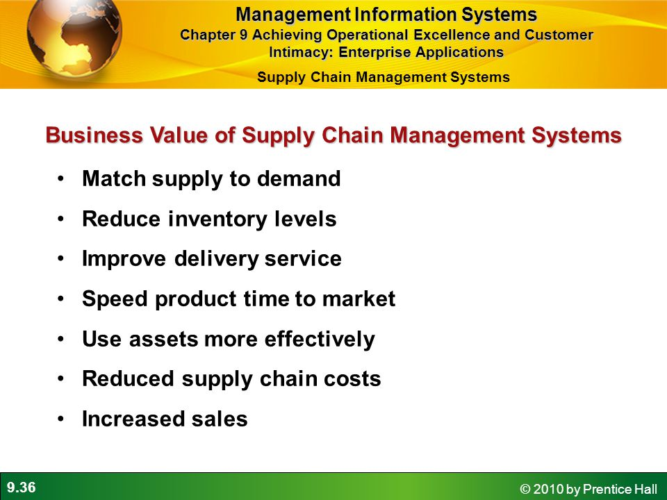 supply chain and customer relationship applications