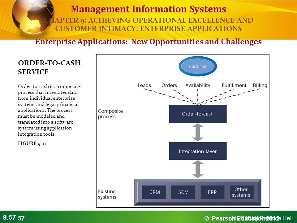 Enterprise Applications: New Opportunities and Challenges