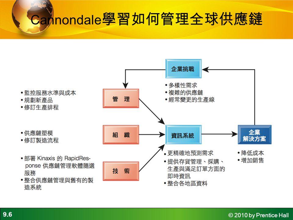 Cannondale學習如何管理全球供應鏈