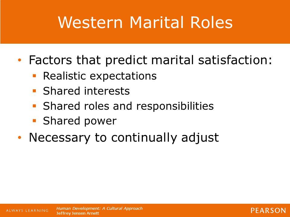 Western Marital Roles Factors that predict marital satisfaction:
