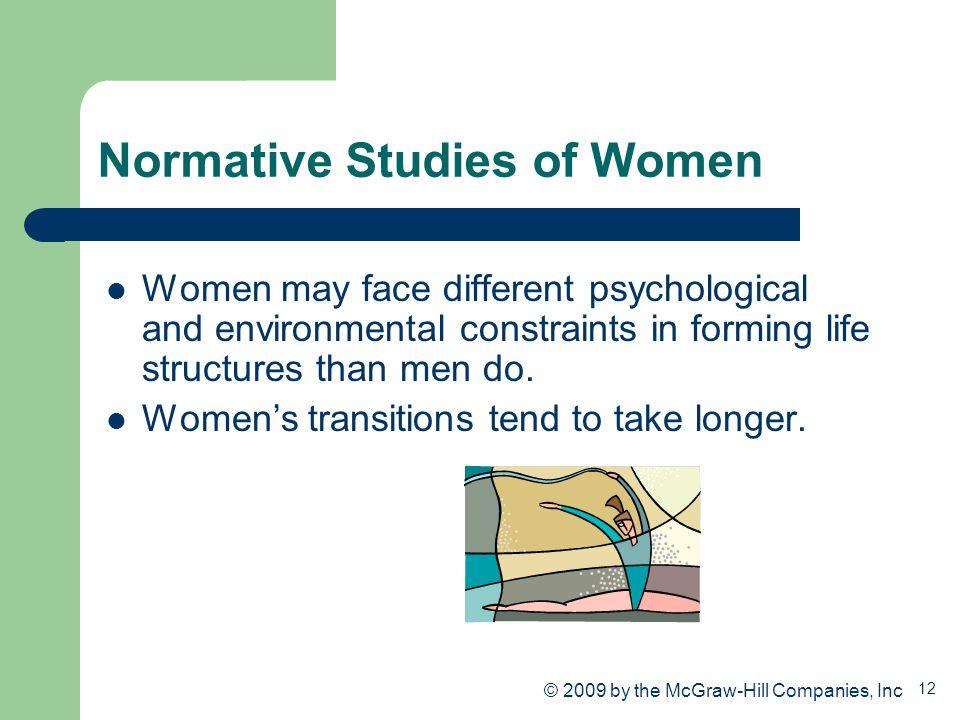 Normative Studies of Women