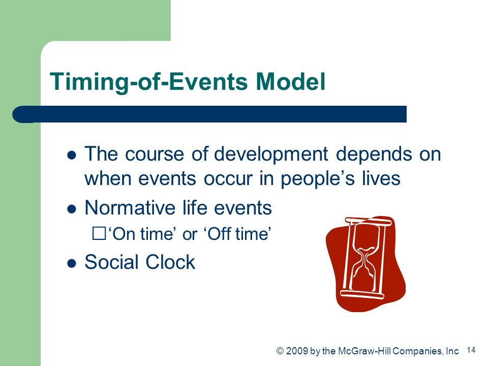 Timing-of-Events Model