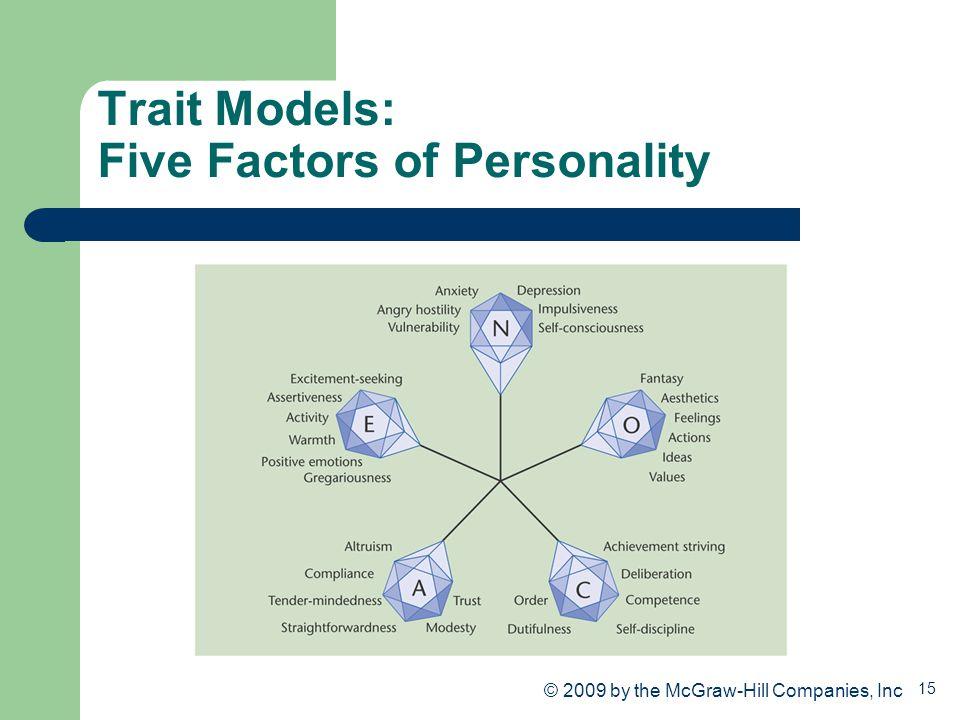 Trait Models: Five Factors of Personality