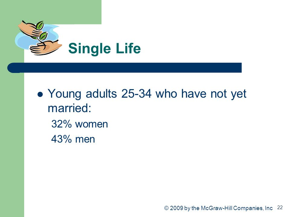 Single Life Young adults 25-34 who have not yet married: 32% women
