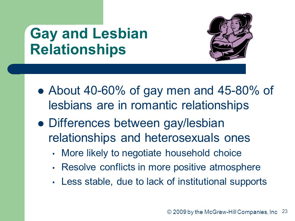 Gay and Lesbian Relationships