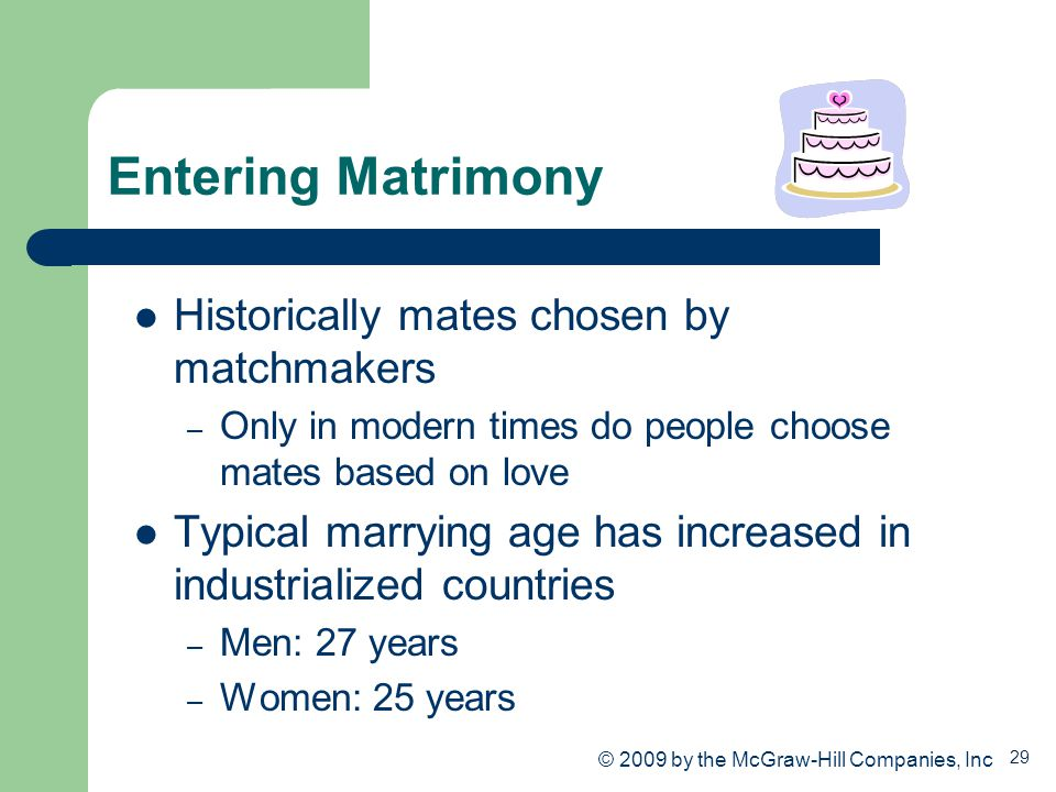 Entering Matrimony Historically mates chosen by matchmakers