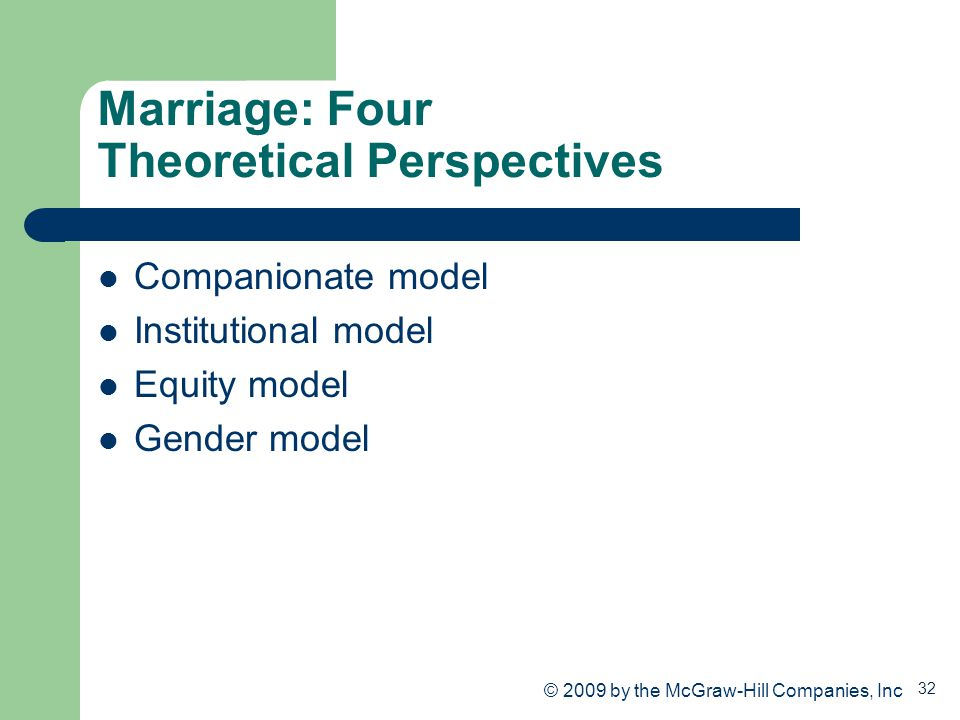 Marriage: Four Theoretical Perspectives