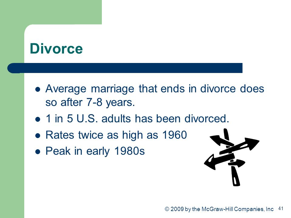 Divorce Average marriage that ends in divorce does so after 7-8 years.
