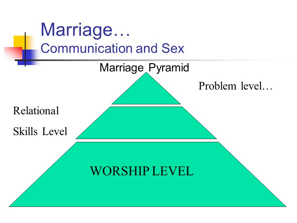 Marriage… Communication and Sex