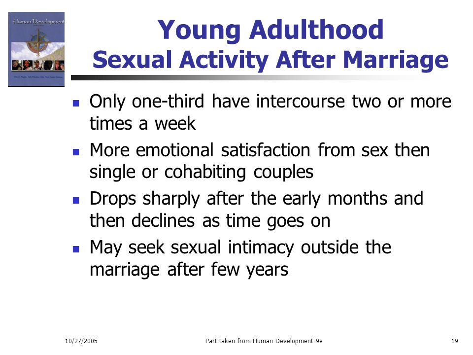 Young Adulthood Sexual Activity After Marriage