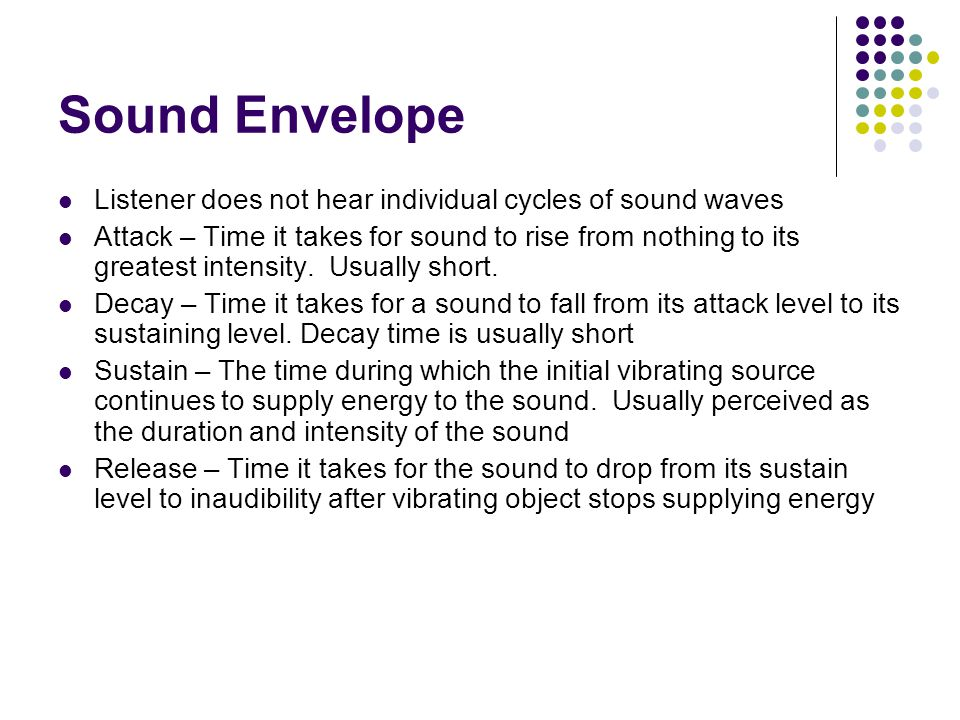 Sound Envelope Listener does not hear individual cycles of sound waves