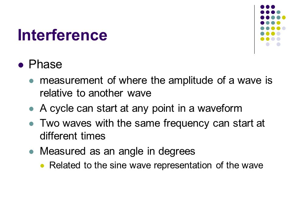 Interference Phase. measurement of where the amplitude of a wave is relative to another wave. A cycle can start at any point in a waveform.