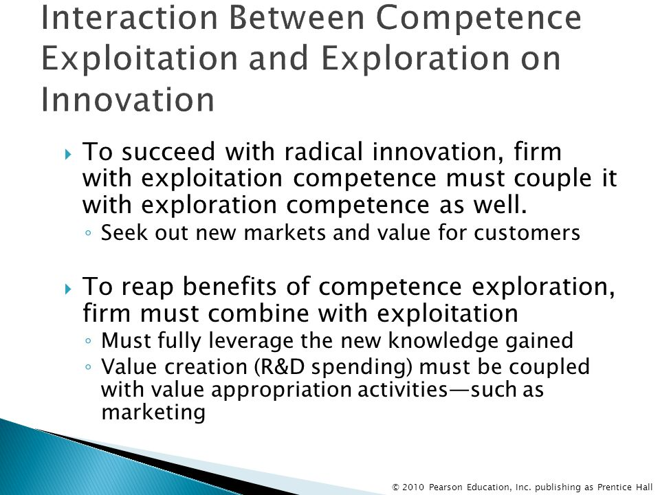 Interaction Between Competence Exploitation and Exploration on Innovation