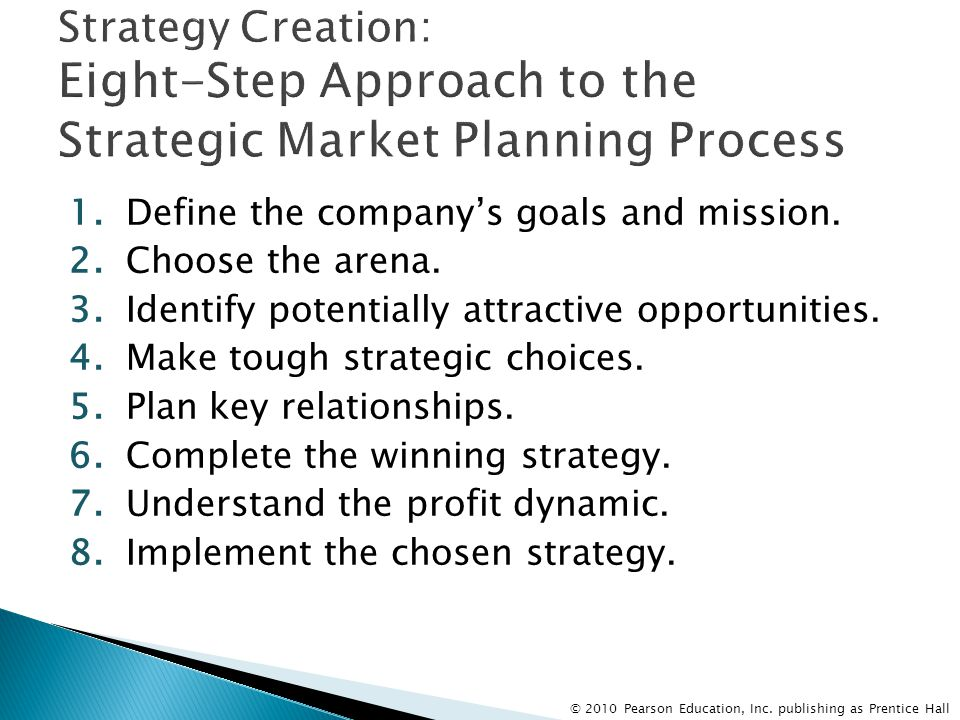 Strategy Creation: Eight-Step Approach to the Strategic Market Planning Process
