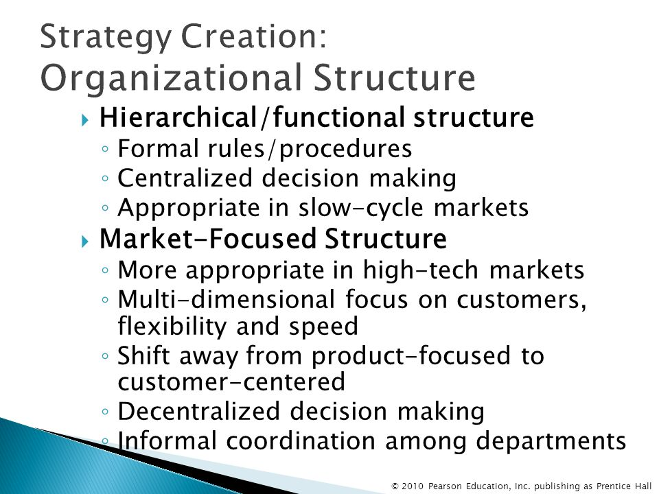 Strategy Creation: Organizational Structure