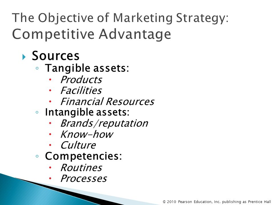 The Objective of Marketing Strategy: Competitive Advantage