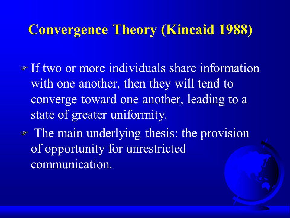 Convergence Theory (Kincaid 1988)