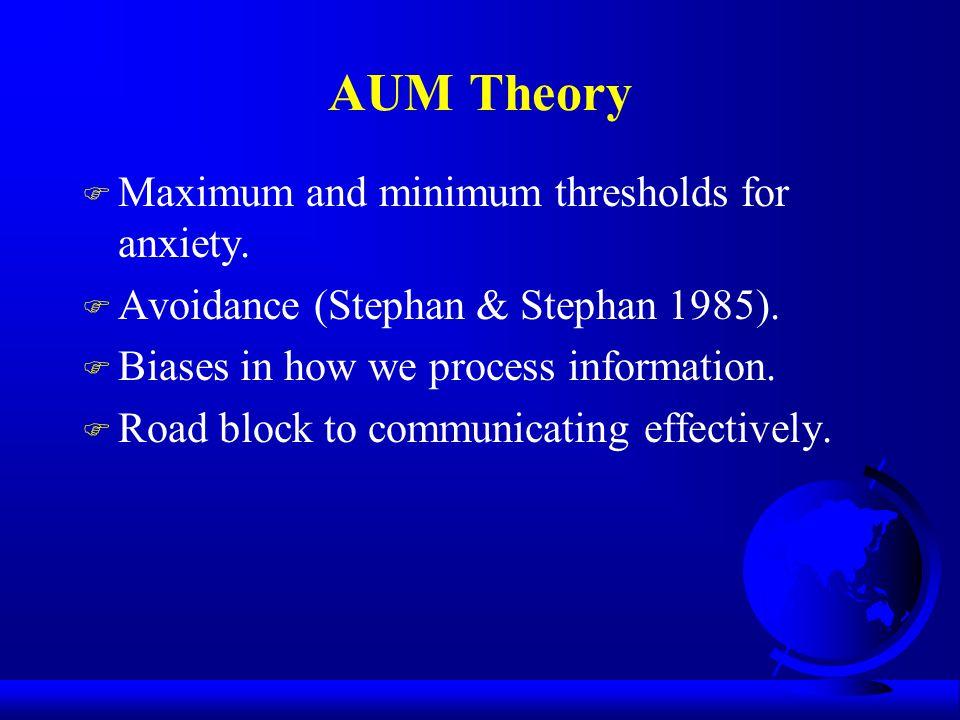 AUM Theory Maximum and minimum thresholds for anxiety.