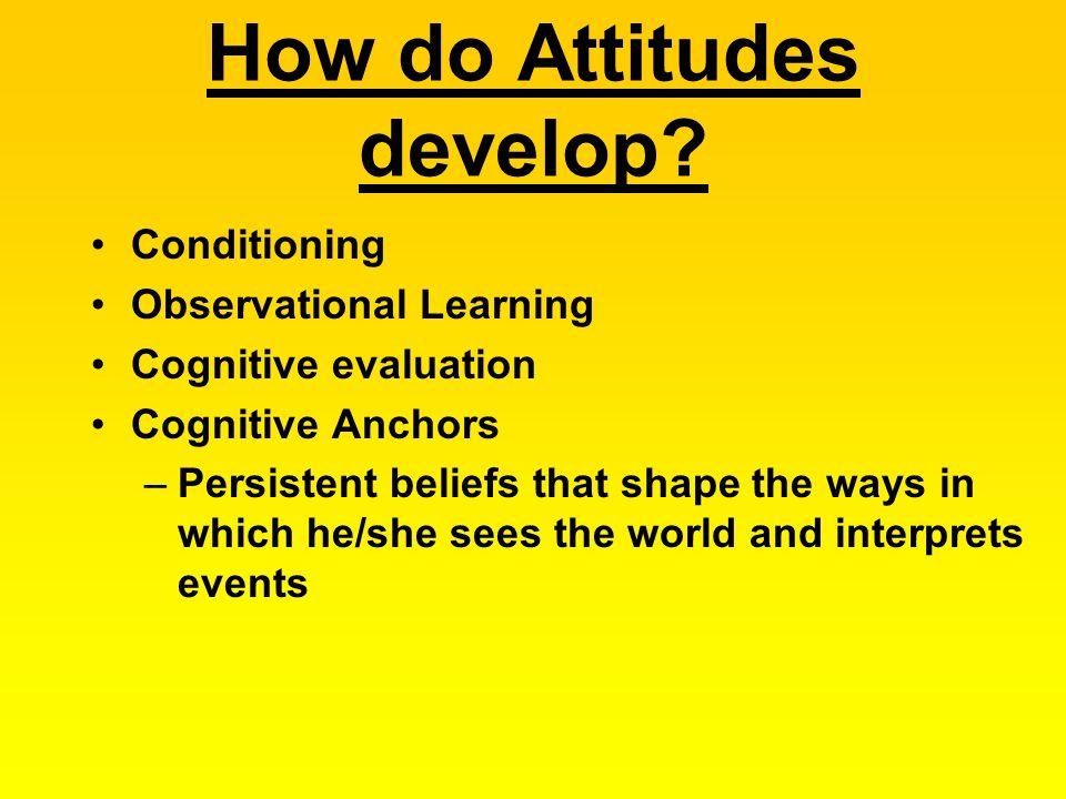 How do Attitudes develop
