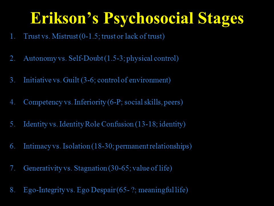 psychosocial dev The stages of psychosocial development articulated by erik erikson describes eight developmental stages through which a healthily developing human should pass from infancy to late adulthood.