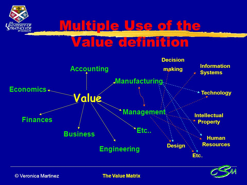 Multiple Use of the Value definition