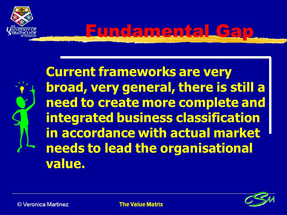 Fundamental Gap