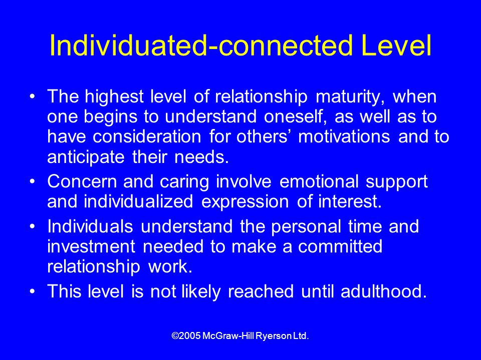 Individuated-connected Level
