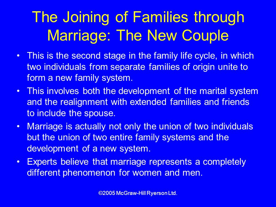 The Joining of Families through Marriage: The New Couple