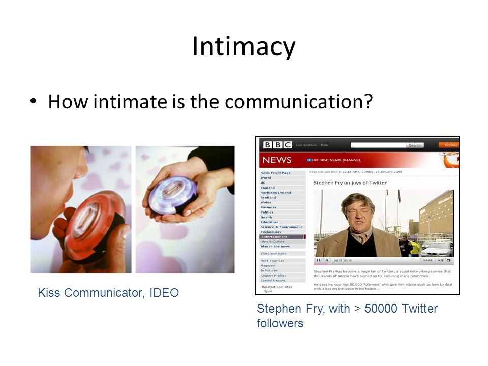Intimacy How intimate is the communication Kiss Communicator, IDEO