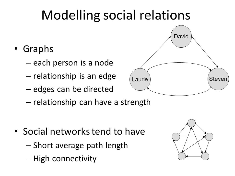 Modelling social relations
