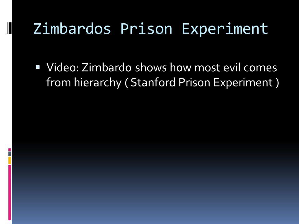 Zimbardos Prison Experiment
