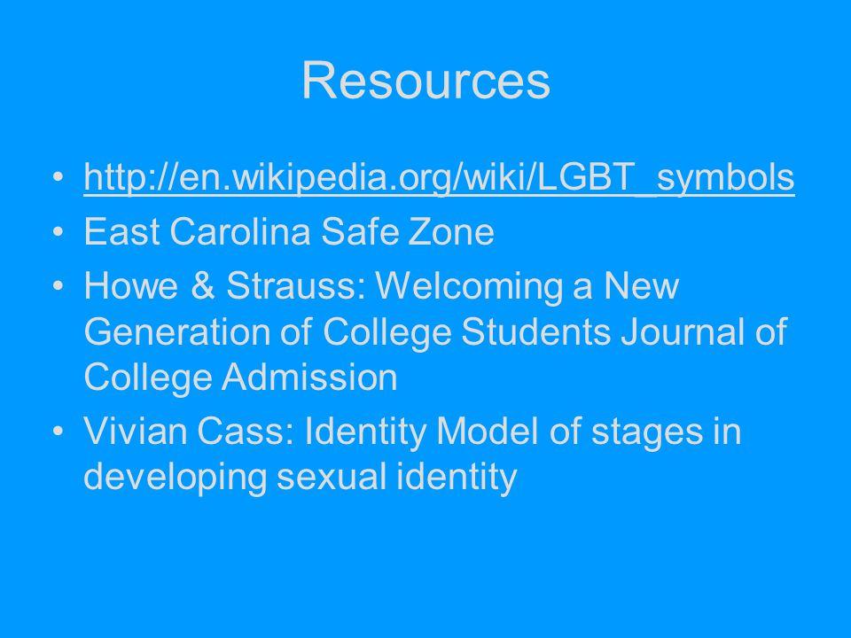 Resources http://en.wikipedia.org/wiki/LGBT_symbols