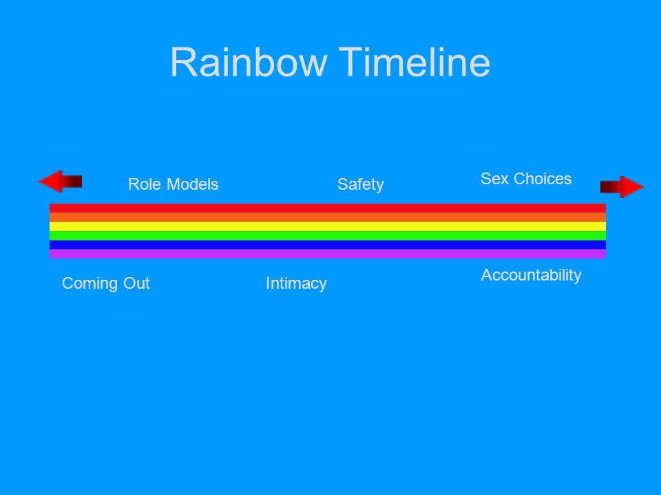 Rainbow Timeline Sex Choices Role Models Safety Accountability