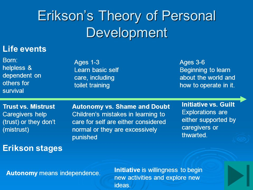 personal reflection erikson s theory Erikson and personal identity: a biographical profile understanding erik erikson's own story of personal development facilitates and illuminates an understanding of the development of his.