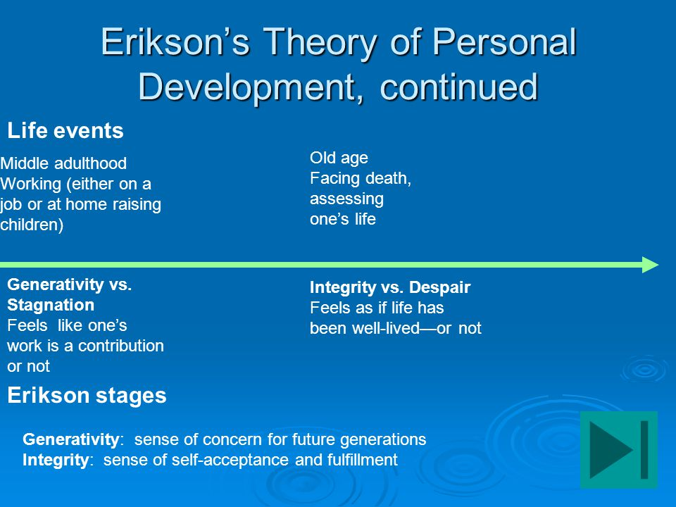 substance abuse analysis using erikson s stages of development Piaget's theory of cognitive development is made up of different stages that people must develop in order to for their cognitive and thinking abilities to develop he proposes that all individuals learn how to think the same way by going through the different stages.